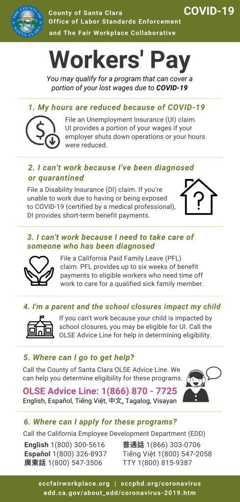 COVID-19 Infographic English
